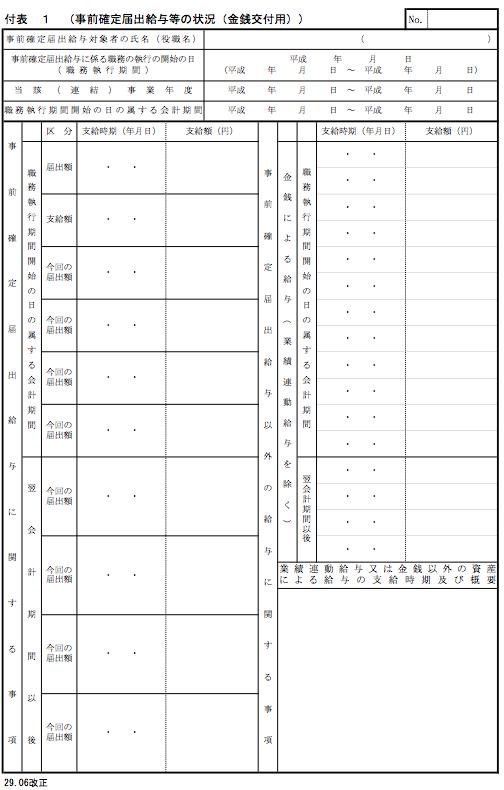 事前確定届出給与に関する届出書の付表