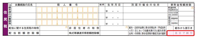 確定申告書第二表の住民税欄