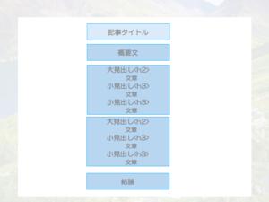 ブログ記事の構成テンプレート